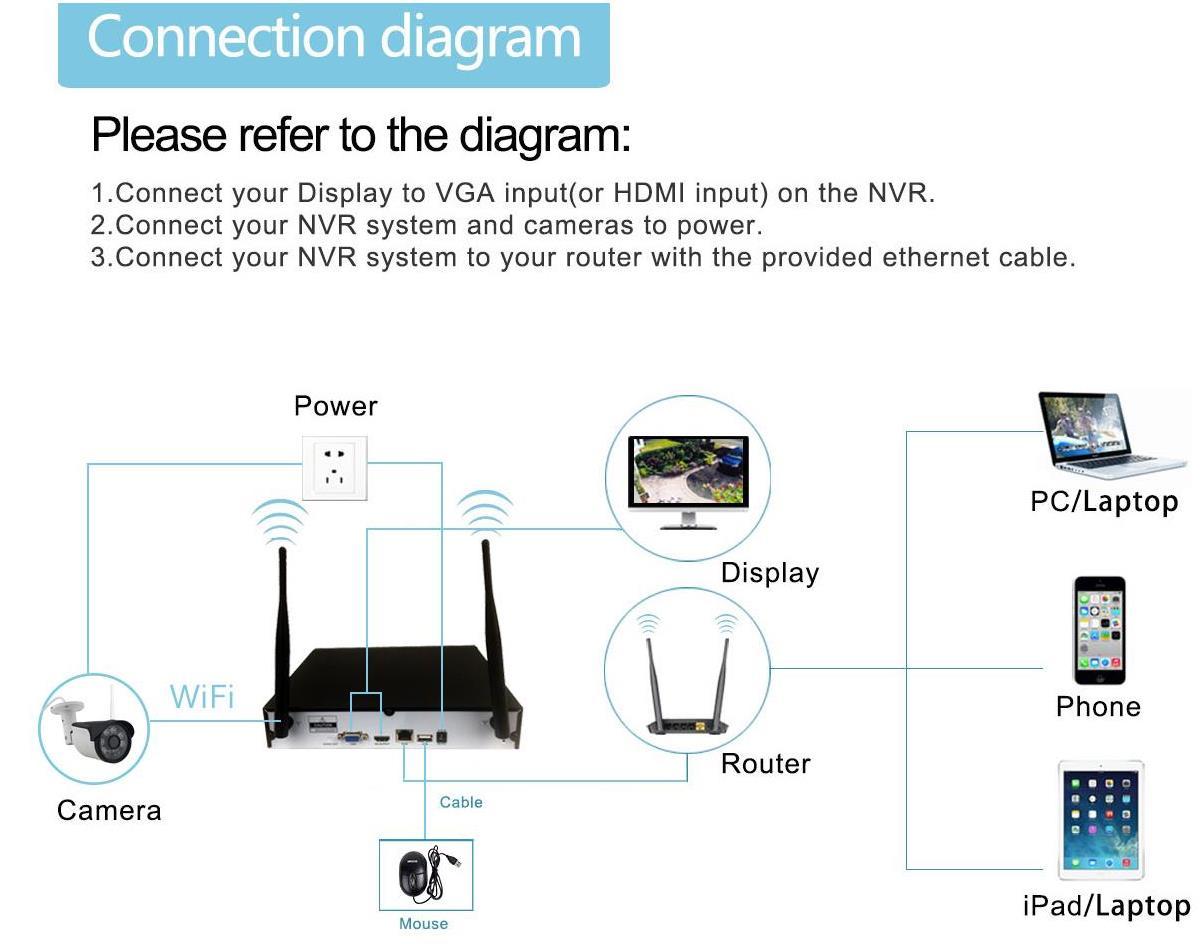 Yucheng Intelligent Equipment Co Ltd Ipad Camera Wiring Diagram K09f3w