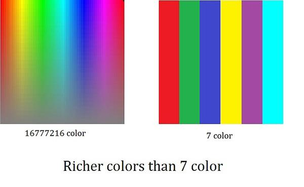 sign_is_full_color_richer_7_color