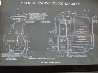magic lantern glass plate negative slide mack ac engine oiling diagram 350 ebay