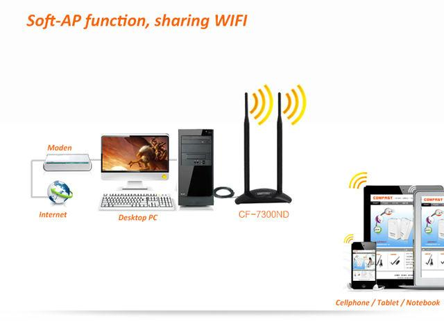 High Power WiFi Wireless 1000mW Network 802 11 N G B USB Adapter with Antenna