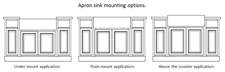 Apron Farmhouse sink mounting options