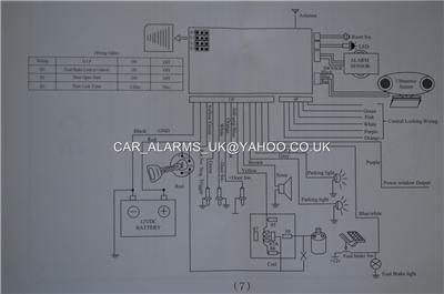 Car Alarms Installation Prices Uk