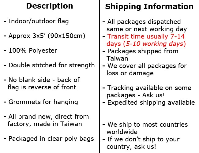 Description and Shipping