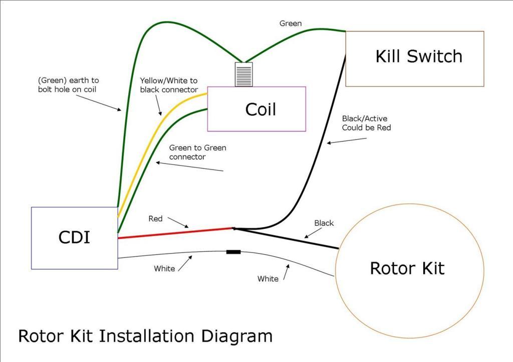 2 stroke 49cc mini chopper wiring diagram 49cc 2 stroke