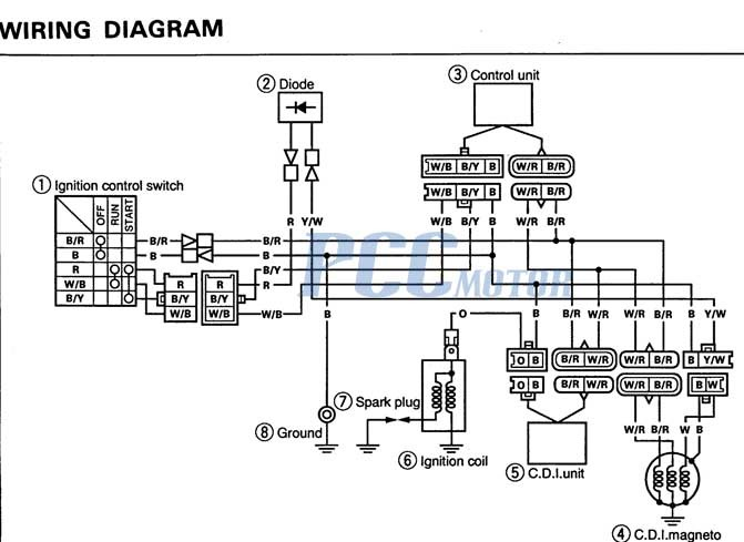 wiring diagram for yamaha zuma 50 scooter yamaha zuma