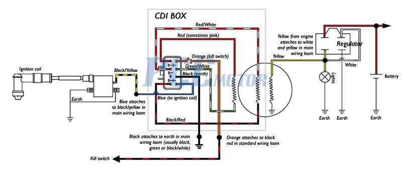 Wiring Diagrams for Lifan 150cc Enginepccmotor.com