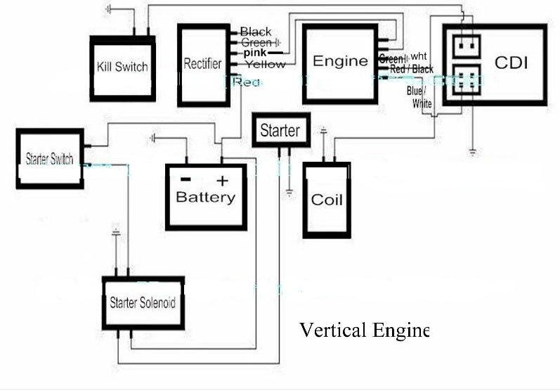 wiring diagrams for lifan 200cc engine, Wiring diagram