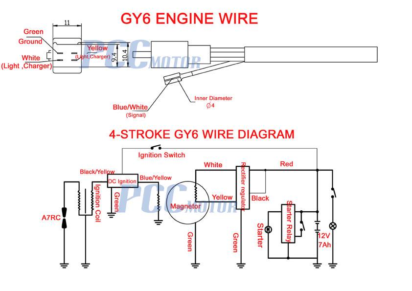 50cc 150cc Moped GY6 Wire Diagrampccmotor.com