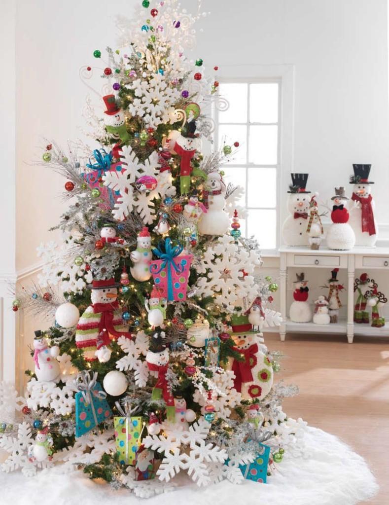 Pom Pom Christmas Decorations – Decoration Image Idea