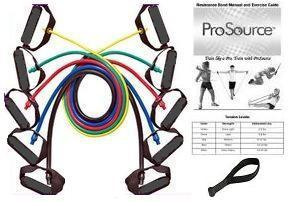 Resistance Bands Chart