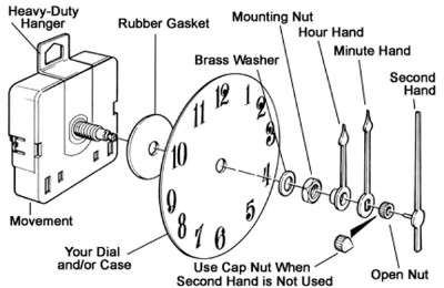 Quieter Continuous Sweep Motion Clock Movement 5 1 4