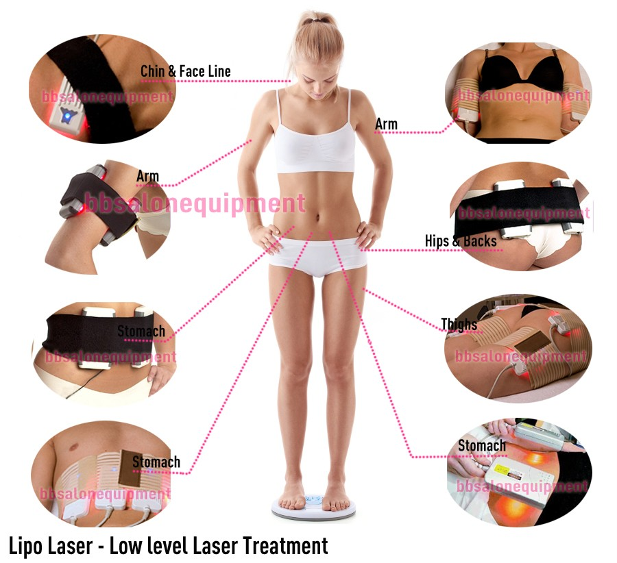pro lipo light laser lllt weight loss lipolysis cellulite. Black Bedroom Furniture Sets. Home Design Ideas