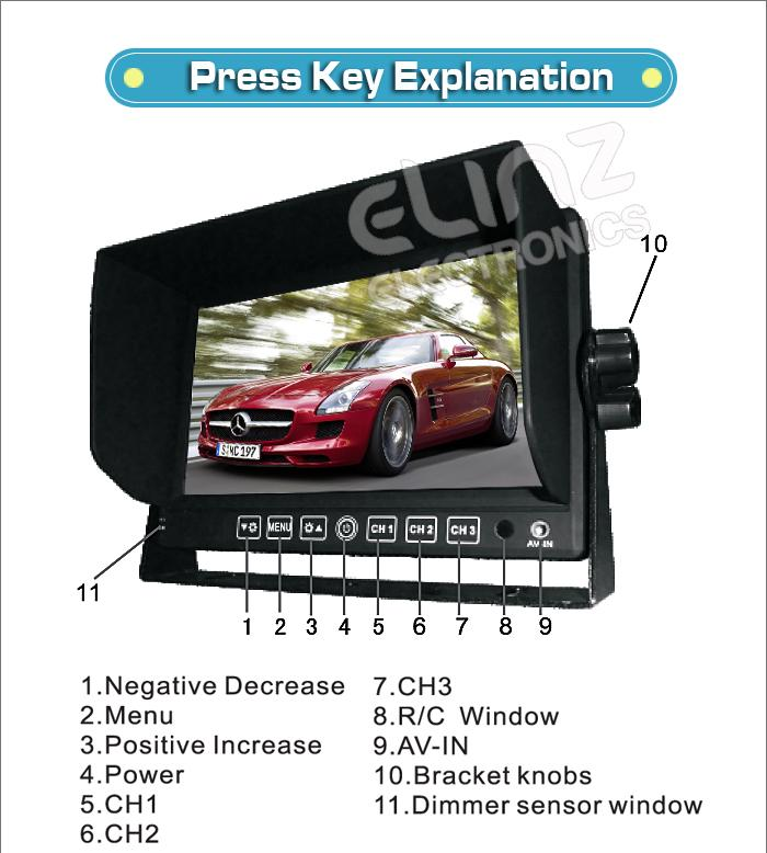front panel label reversing camera