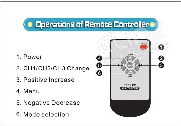 Remote control  for reversing camera  kits GEAR7