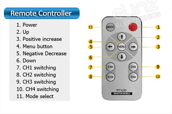 Remote Controller labels