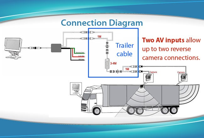 connection diagram for trailer cable connector