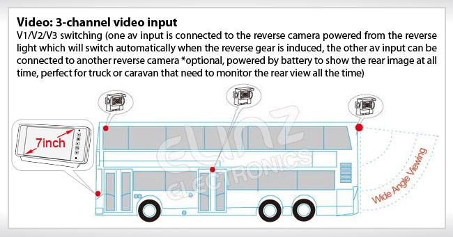 Reverse camera application R7MI-RV4PIN10M