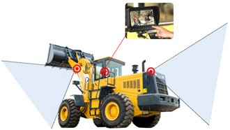 Reversing CCD Camera Mining Vehicle Truck Caravan Boat Application