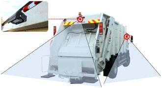 Truck  Reverse Camera System