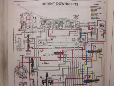 GMC Jimmy Auto Repair Manual - ChiltonDIY