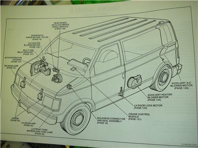 1990 gmc safari electrical diagrams van service manual we are also selling woodworking and metalworking hardware graphite carburetors business closeouts and much more check out our store to some of the
