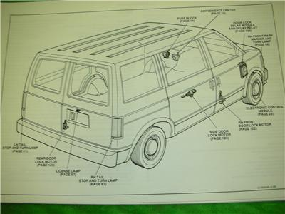 gmc safari electrical diagrams van service manual we are also selling woodworking and metalworking hardware graphite carburetors business closeouts and much more check out our store to some of the