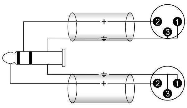 Schema Collegamento Xlr Rca : Schema collegamento xlr jack fare di una mosca