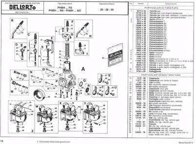 Honda Cb160 Engine