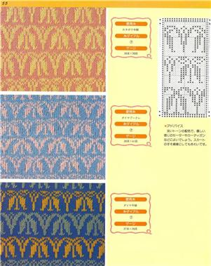 Free Machine Knitting Patterns To Download : CHUNKY MACHINE KNITTING PATTERNS FREE DOWNLOAD   KNITTING PATTERN
