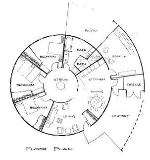 atrium home plans