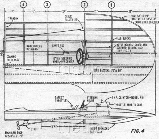 Details about HYDROPLANE BOAT PLANS - SPORT RACING INBOARD OUTBOARD