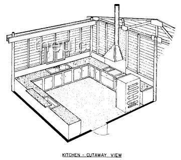 How To Build A Brick Barbecue - 14 Brick Barbecue Plans