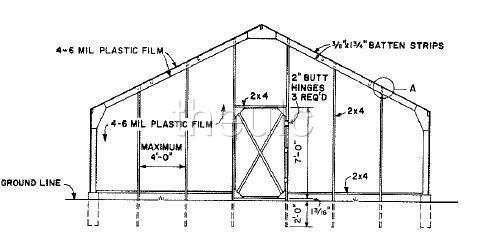 349803096028648669 as well Forced warm air also 14512289 additionally Watch moreover Roofdefinitions. on house framing
