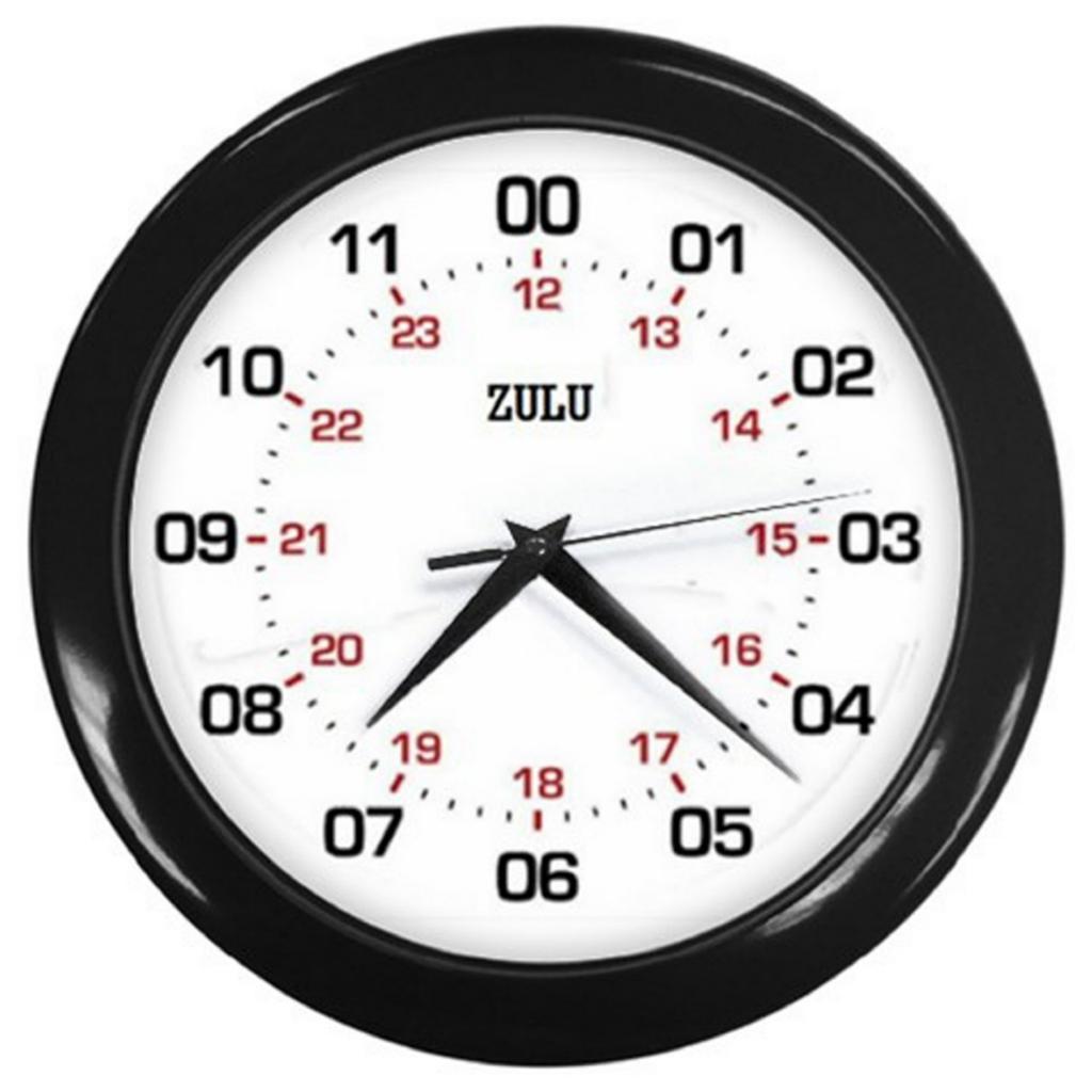 Bst, gmt - change the clocks, daylight saving time