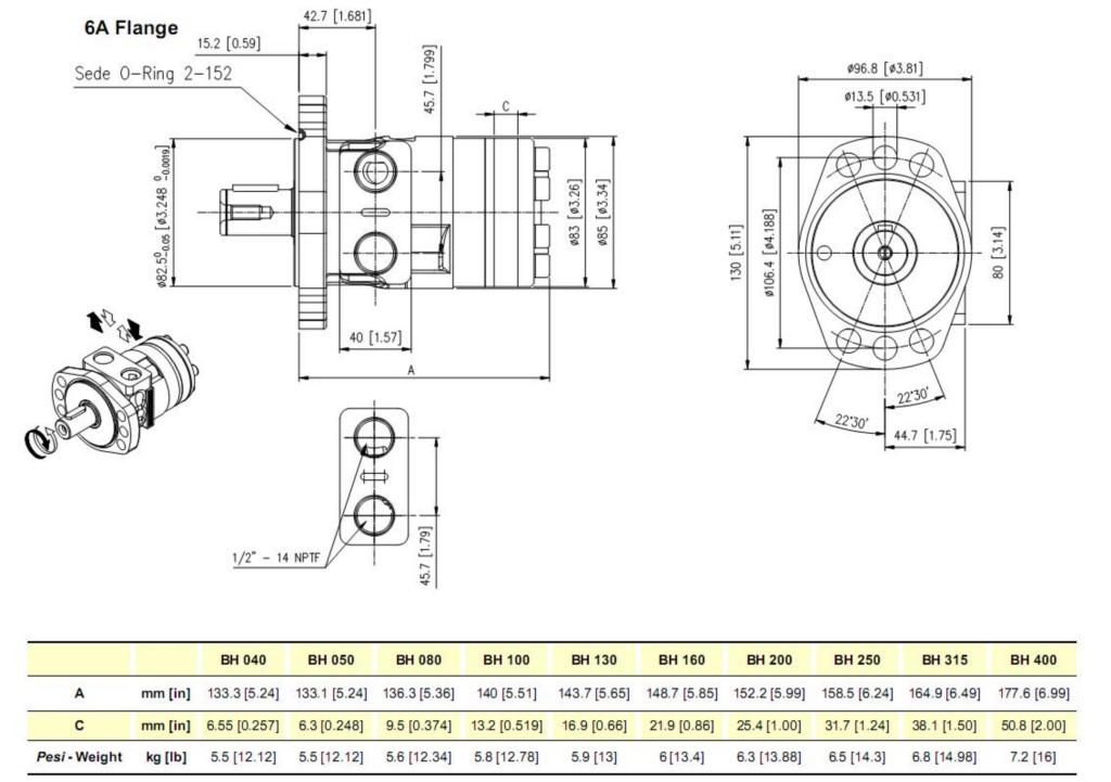 Hydraulic Motor fits Charlynn 101-2921 Prince ADM1502RP | eBay