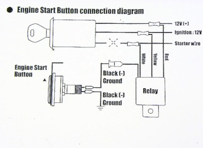 wiring diagram for push button start – readingrat, Wiring diagram