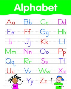 alphabet chart kindergarten. Black Bedroom Furniture Sets. Home Design Ideas