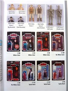Star Wars Toys: Values, and How to Sell Them