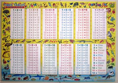 TIMES TABLE LAMINATED POSTER EDUCATIONAL AUSTRALIAN THEMED ...