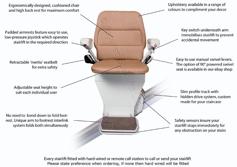 stannah stairlift 300 dc power swivel seat guaranteed mobility Stannah 300 Wiring Diagram stannah saxon annotated stannah 300 wiring diagram