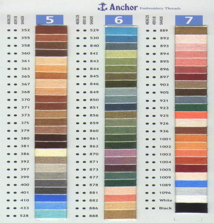 anchor thread colour chart: 101 new anchor thread 101 different colours best price ebay