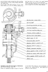 1967-70 Ducati 250 350 450 OHC single workshop supplmnt