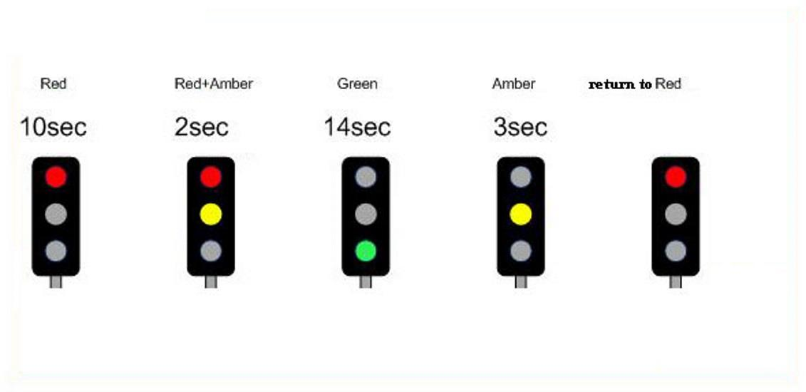1 x traffic light signal light controller circuit board n