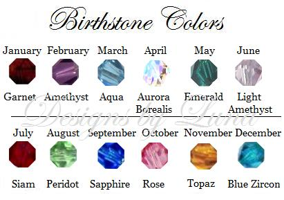 NEW 927 BIRTHSTONE COLOR DECEMBER | birth stones