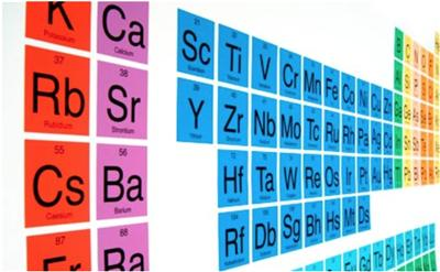 Periodic table of elements chemistry shower curtain polyester with description urtaz Choice Image