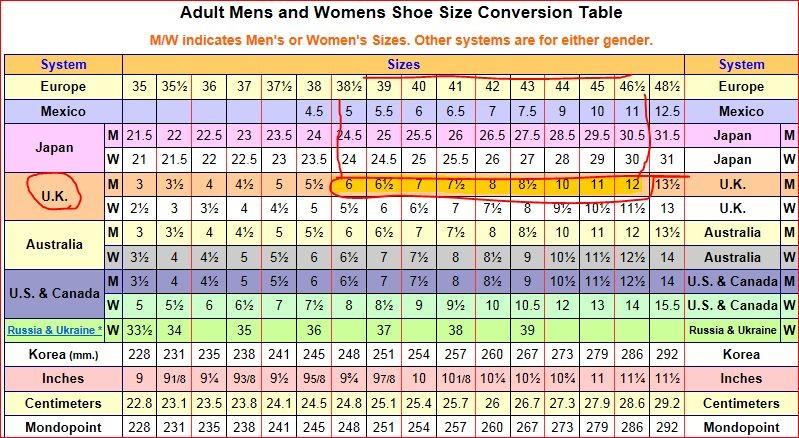 Shoe Size Comparison Between Brands Womens
