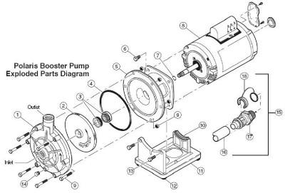 Polaris booster pump pb4 60 impeller p15 p 15 seal o for Century electric motor serial number lookup