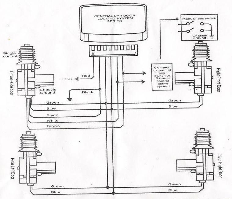 car alarm central locking wiring diagram