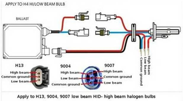xantec hid ballast wiring diagram 35w h11 xenon hid conversion kit slim ballast & bulbs ...