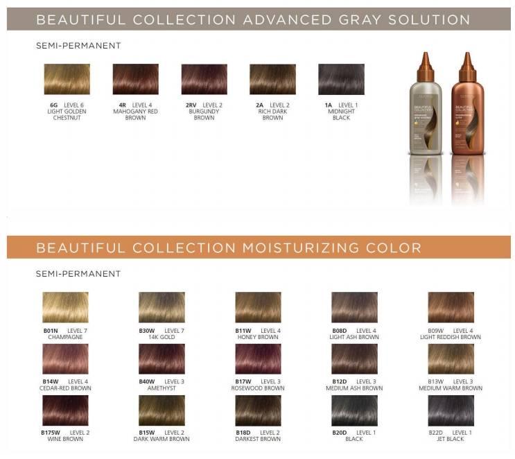 Beautiful Collection Advanced Gray Solution Semi Permanent